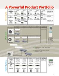 central air conditioner wiring diagram on split new system