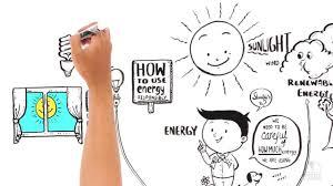 how to save energy for teaching 25sda youtube
