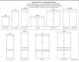 Standard Kitchen Cabinet Door Sizes Kitchen Cabinet Door Measurements Www Looksisquare
