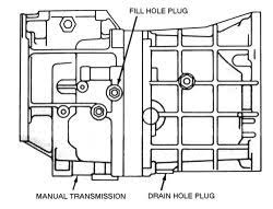 jeep wrangler manual transmission fluid solved how much transmission fluid is in a 1999 jeep fixya