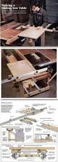Oliver Table Saw by Oliver Table Saw For Sale Craigslist Home Table Decoration