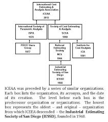 Construction Estimating Certification by Origins Of Iceaa