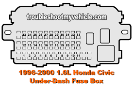 part 1 under dash fuse relay box 1996 2000 1 6l honda civic