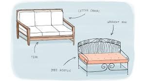 Patio Furniture Mt Pleasant Sc by A Guide To Shopping For Outdoor Furniture Curbed