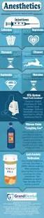 17 best images about dental hygiene on pinterest dental