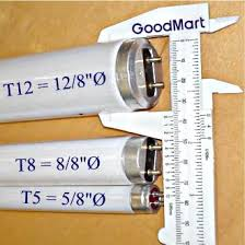 buy tools lighting electrical and datacomm supplies at goodmart com
