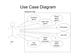 by sheldon ooi priyanka wagh ppt download 2 use case diagram