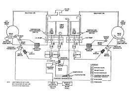 figure 3 3 m combining transmission oil system schematic diagram