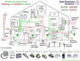 diagrams 558357 rs485 surge protection wiring diagram u2013 rs485