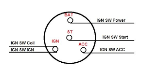 1965 f100 ignition switch wiring harness wiring wiring diagram
