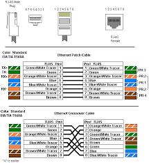 tia 568a wiring diagram wiring diagram
