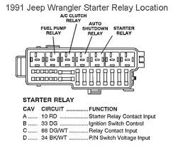2006 jeep wrangler fuel pump wiring diagram wiring diagram and