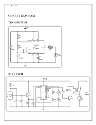 controlling a home appliance using ir remote
