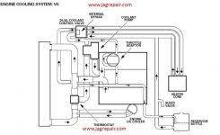 wiring diagram troy bilt pony jobmcgrath u0027s blog throughout troy