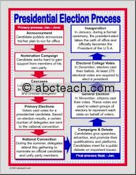 election day theme unit free printable worksheets games and