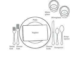proper table setting etiquette dinner table setting etiquette photo text credit formal table