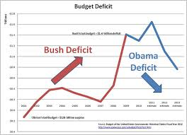 Fiscal Year 2014 National Debt Advancing National Debt Tops 18 Trillion