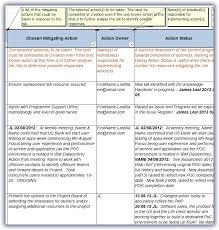 projecttemplates project templates for professional project