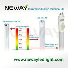 parking lot lighting manufacturers car parking lot lighting sensor t8 led fluorescent tube light