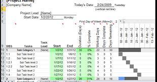 Best Free Excel Gantt Chart Template Sle Chart Templates Best Gantt Chart Template Free Charts