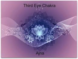 third eye chakra i am equilibrium