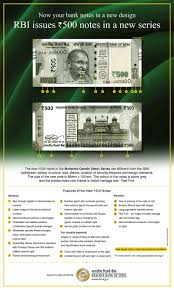 Authorization Letter For Bank Withdrawal In India Latest Updates On The Demonetization Of Rs 500 And Rs 1000 Notes
