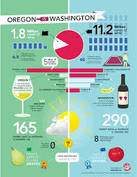 Where Is Oregon On The Map by Washington Vs Oregon Wine Infographic Wine Folly