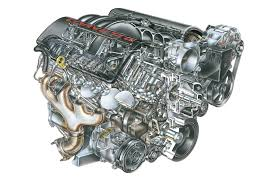 corvette engines by year twenty years of c5 a corvette built for the 21st century