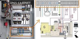 transfer switch for generator complete guide generatorstop com