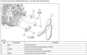 ford f150 u0026 f250 how to replace idler and tension pulleys ford