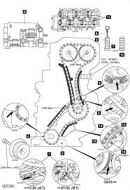vw golf v5 engine diagram vw wiring diagrams instruction