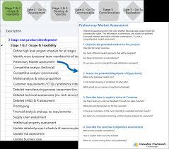 software u2013 projects u2013 innovation framework