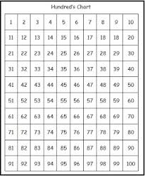 printable hundreds chart free 10 best images of large hundreds chart one hundred chart 100
