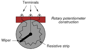potentiometer as a voltage divider dc circuits electronics