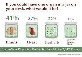 scientific polls among doctors u0026 healthcare professionals sermo