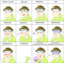 San Memes - choromatsu expression meme by dongoverlord on deviantart