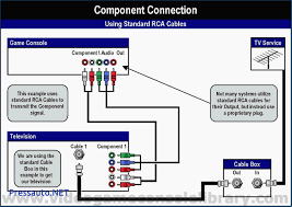 cat5 to hdmi wiring diagram kwikpik me