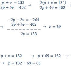 problemas razonados para cuarto grado problemas resueltos con sistemas de ecuaciones lineales ejercicios