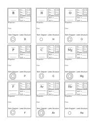 periodic table basics pdf atomic structure worksheet inspirational and the periodic table