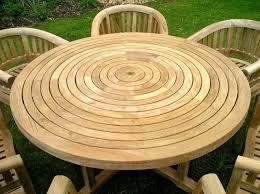 Interesting Composite Outdoor Furniture U2014 Teak Outdoor Furniture Home Design By Fuller