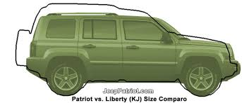 2006 green jeep liberty jeep patriot size comparison pics jeep patriot forums