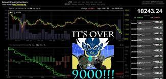 how much has bitcoin fallen hint it s over 9000 buttcoin