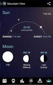 telecharger meteo sur le bureau meilleurs widgets météo android notre top à télécharger