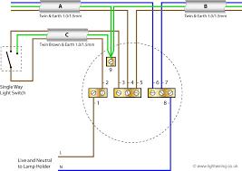 Pendant Light Wire Pendant Light Wiring Kit Pendant Light Wiring Designs Discus Club