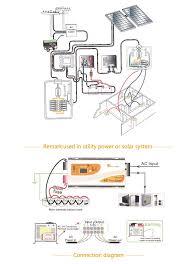 pure sine wave inverter 1kw to 10kw solar ups inverter price in