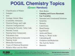 cracking the periodic table code pogil welcome flinn scientific enhance your science curriculum with pogil