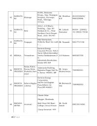 Bartender Job Description Resume by List Manufacturers Solar Power For Finance Subsidy U0026 Project Relat U2026