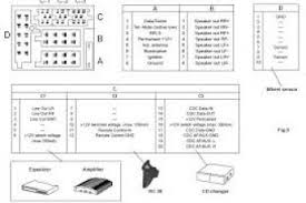 blaupunkt wiring diagram wiring diagram