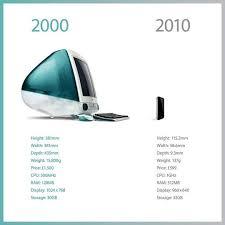apple design a decade in apple design milo 3oneseven design just works