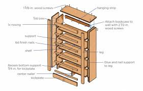Pine Bookshelf Woodworking Plans by Slightly Bowed Pine Possible To Flatten Woodworking Talk